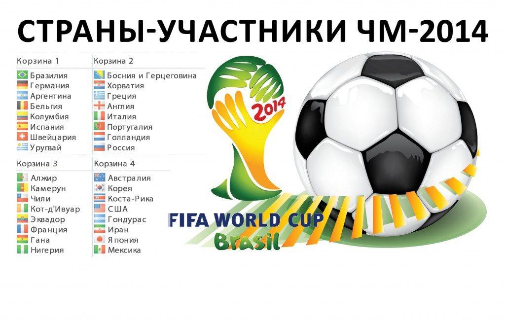 Известны все участники чемпионата мира - 2014 по футболу