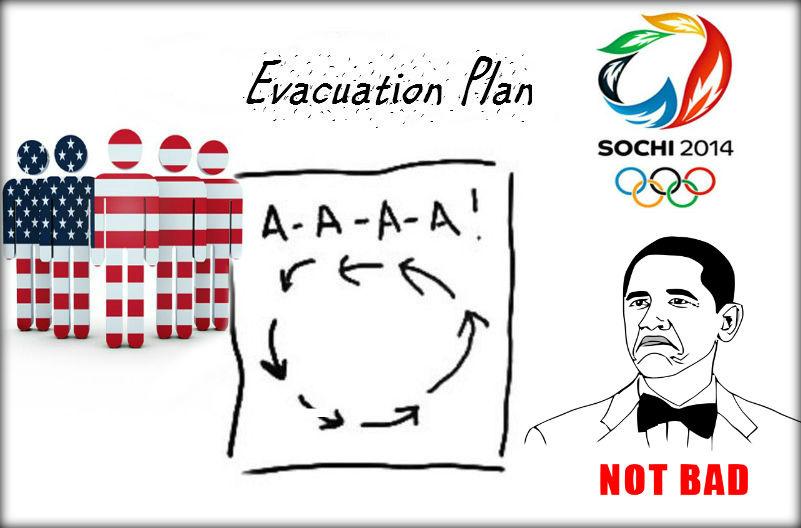 США разработали план эвакуации с Олимпийских игр