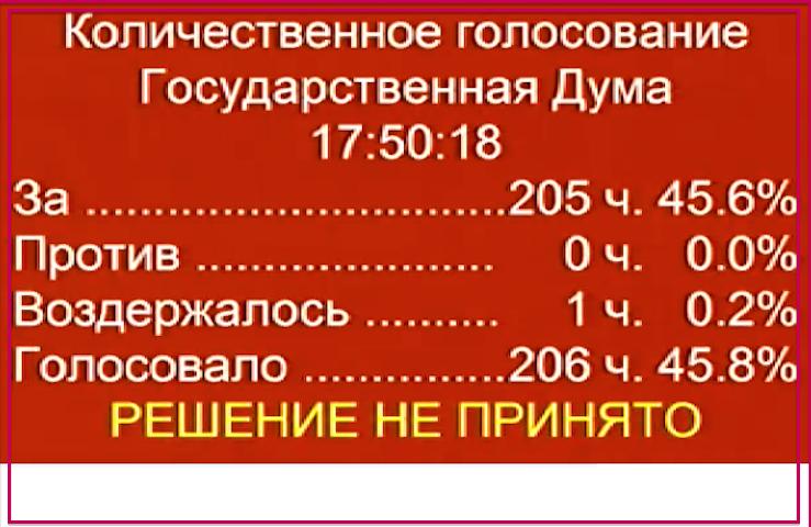 «Справедливая Россия» предложила налог на роскошную недвижимость - ЕР полезла в Википедию