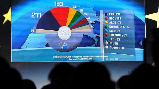 Евровыборы: в парламент проходят евроскептики