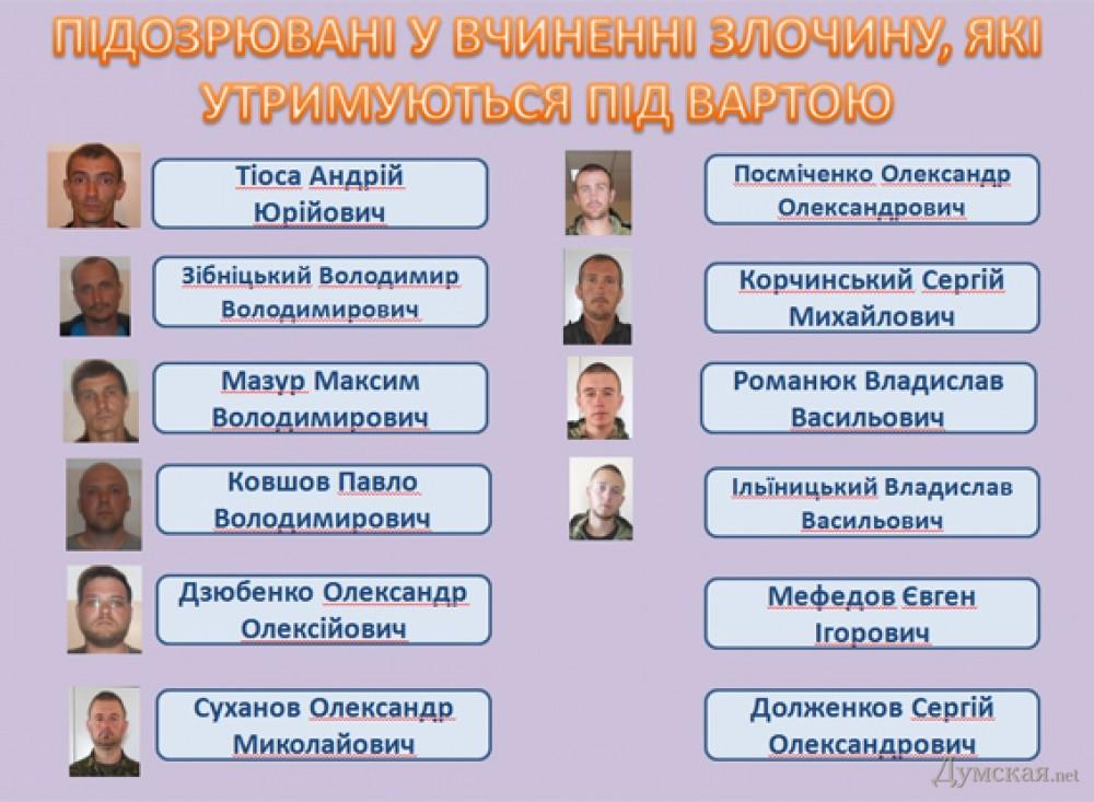 В Одессе названы имена причастных к массовой гибели людей 2 мая
