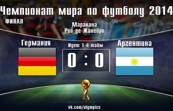 ЧМ-2014. Германия-Аргентина. Ничья после первого тайма