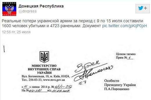 Украинская армия потеряла 1,6 тысяч человек убитыми и более 4,7 тысяч ранеными - ДНР