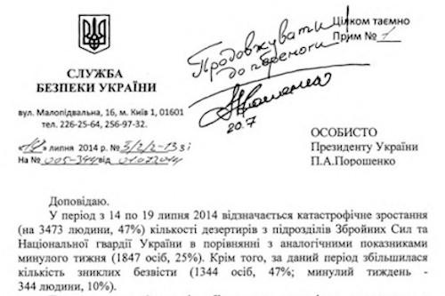 Гражданская война на украине • 943