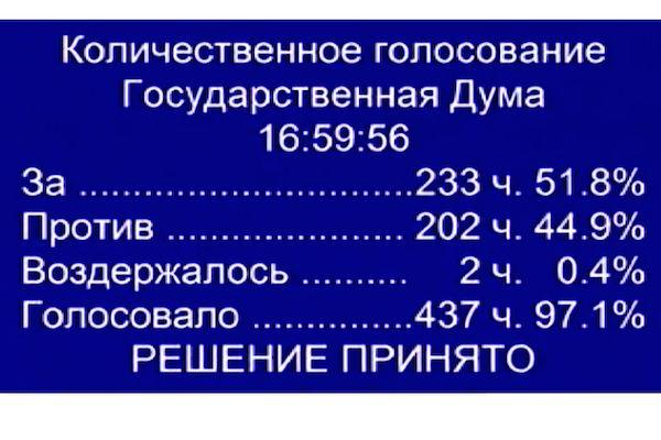 Госдума приняла в первом чтении «закон о компенсациях»