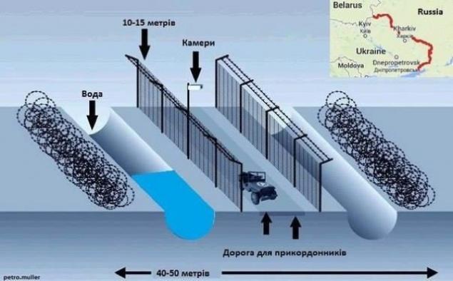 Владимир Карасев: Великая Украинская стена
