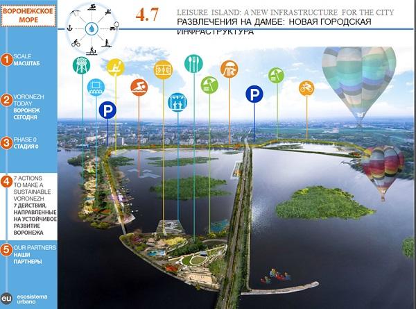 Воронежское «море» очистят иностранцы