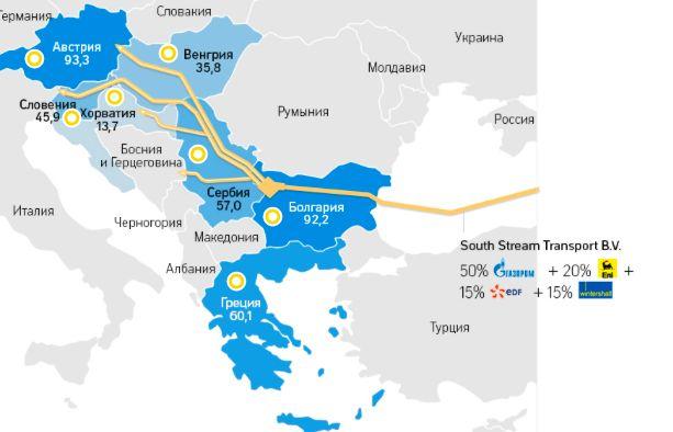 Европа придумала альтернативу «Южному потоку»