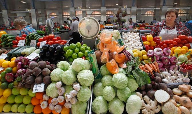 ФАС назвала рост цен на продукты