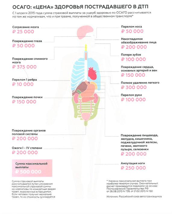 поле Таблица выплат военнослужащему при травме голос Олвина
