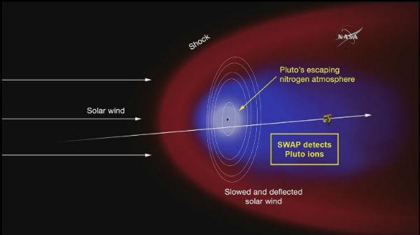 На спутнике Плутона нашли таинственную гору