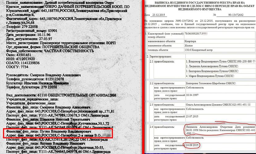 Документы, подтверждающие, чт Людмила Александровна сменила фамилию