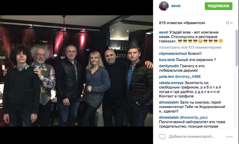 Пригожин Ходорковский
