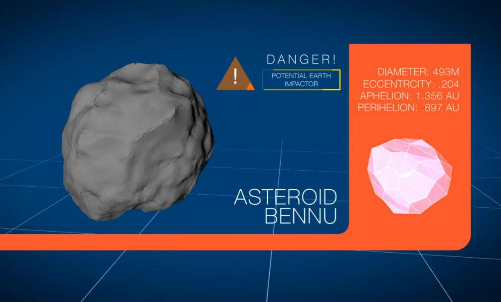 Полет «неправильной» кометы рядом с Землей показало NASA