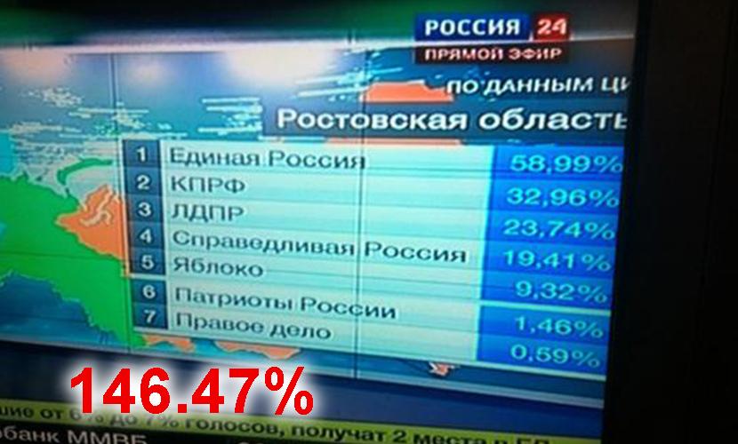 ростовсакая-146-фф