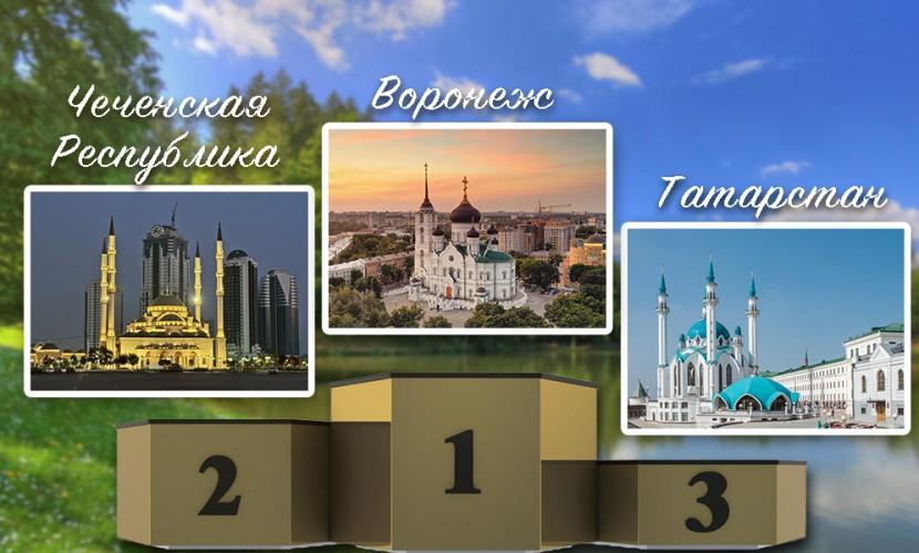 Топ-20 лучших регионов России в 2015 году назвало правительство