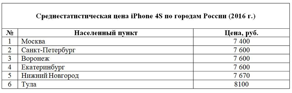 iphon_1