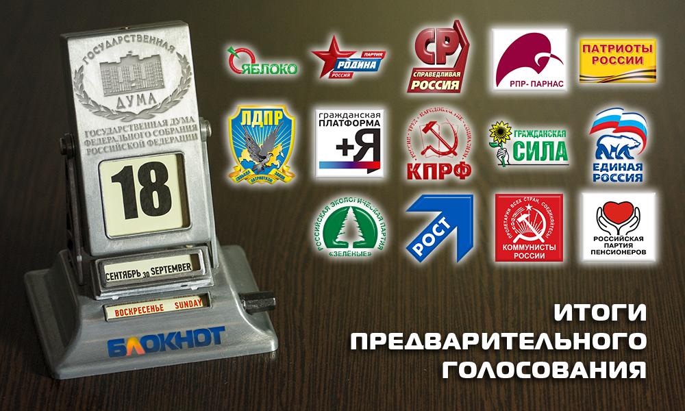 Российская оппозиция срочно принялась читать «Блокнот»
