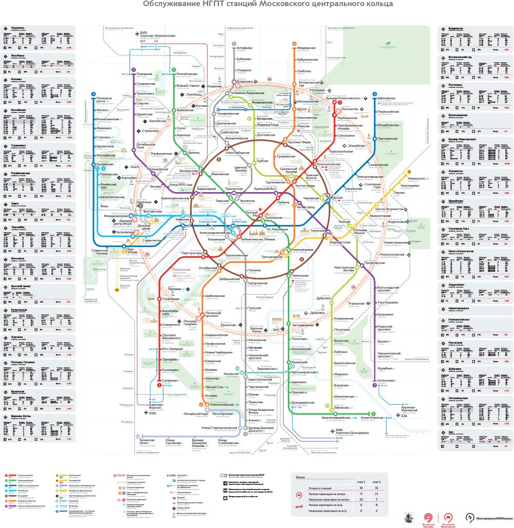 Схема метро на картинке