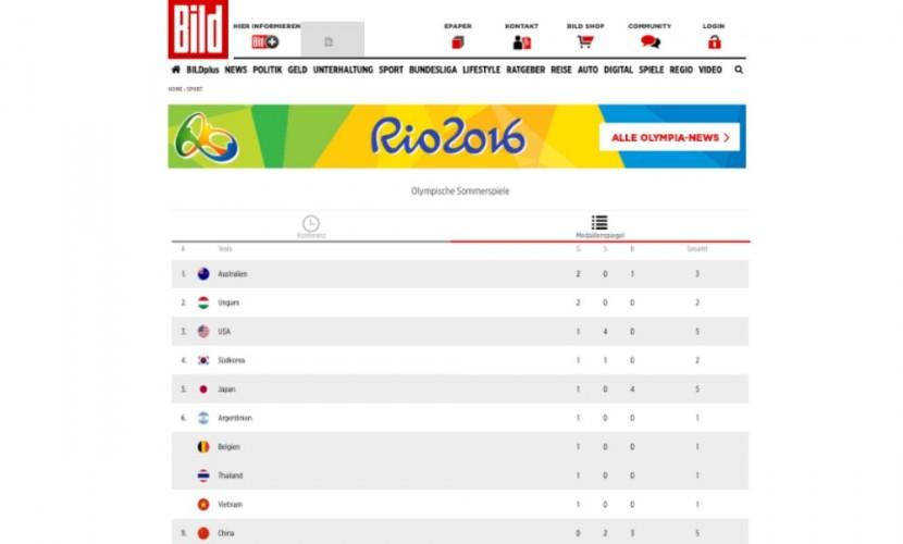 Немецкая газета Bild скандально исключила сборную России из медального зачета Игр-2016 в Рио