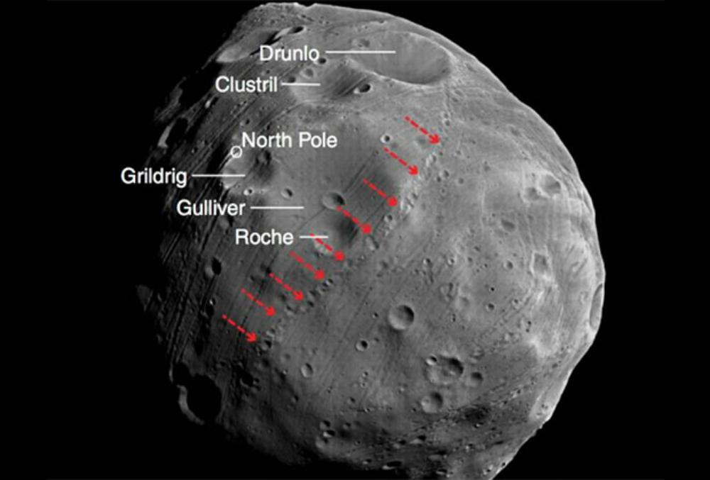 Объяснено происхождение аномальных каналов наспутнике Марса