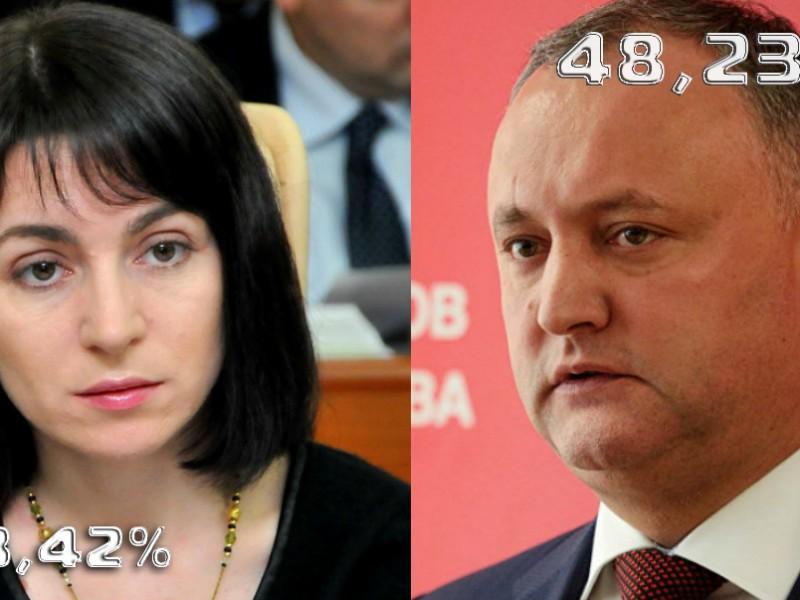 Пророссийский кандидат сразится со ставленницей Запада во втором туре выборов президента Молдовы