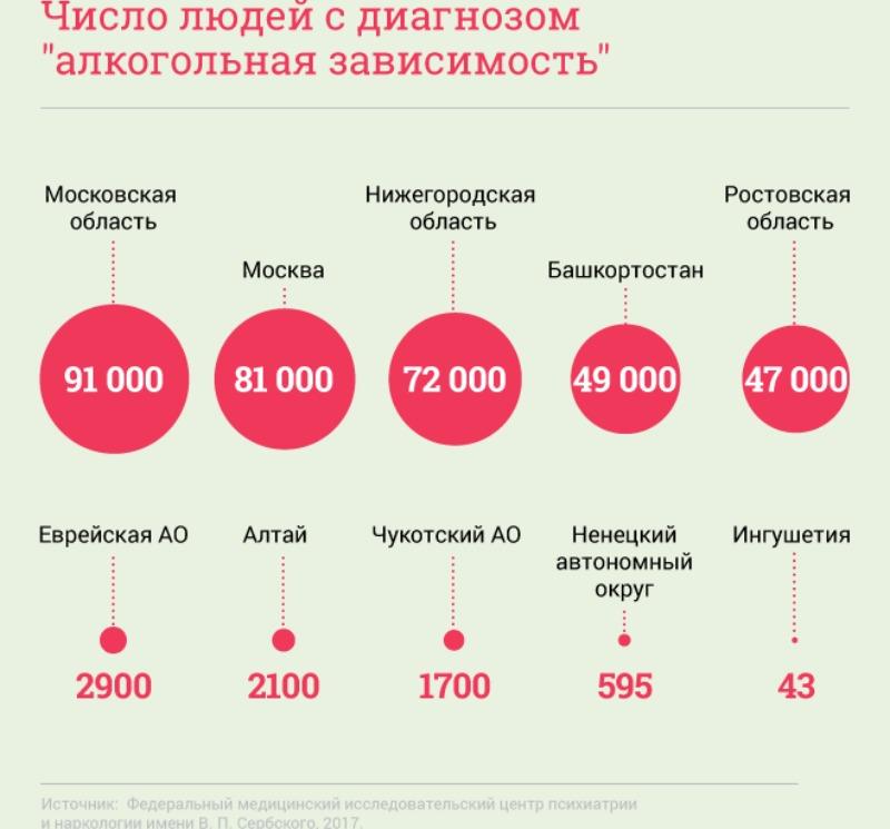 Проблема алкоголизма в россии на 2016 год
