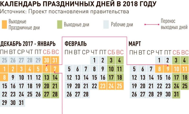 Правительство обнародовало график праздничных дней в 2018 году