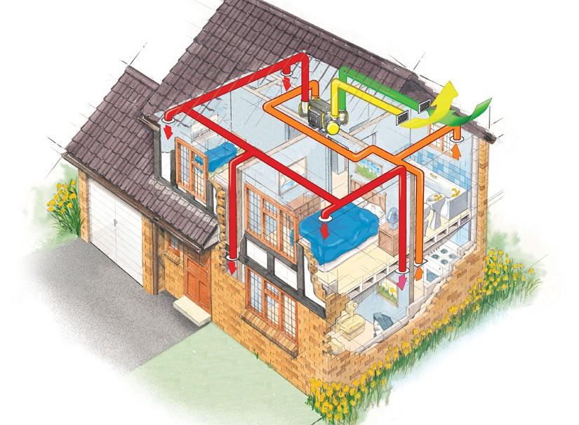 Особенности вентиляции в помещении