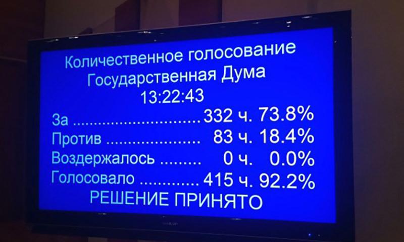 Госдума окончательно  одобрила  пенсионную реформу