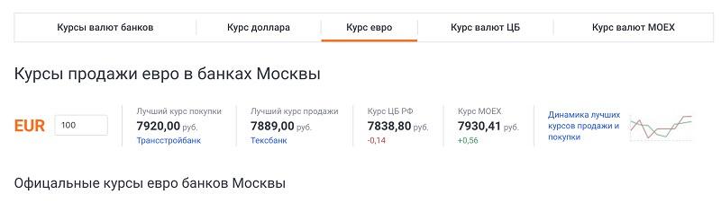 Что ждет российский рубль в 2019 году? - Блокнот