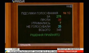 Украинский язык сделали исключительным