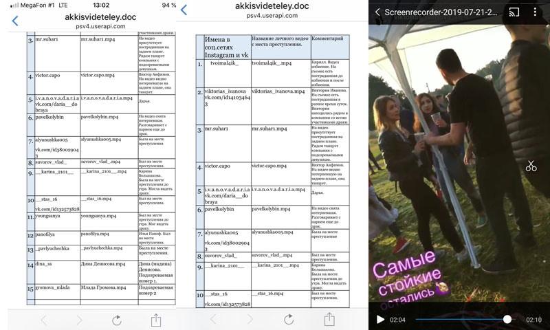 На фото: перемещения всех участников, а также беседа нападавших с организатором фестиваля, который позже утверждал, что не знаком с девушками.