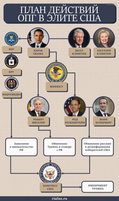 Пригожин против Обамы: бизнесмен призвал прокуратуру США наказать членов «элитной ОПГ»