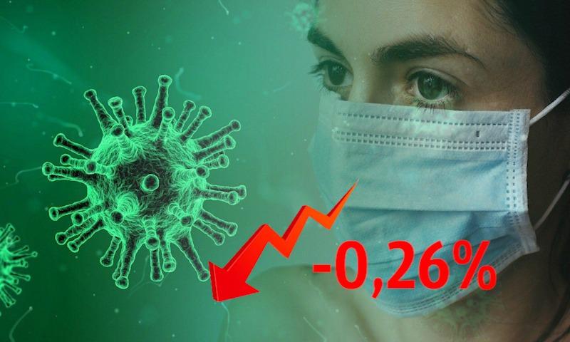 Динамика коронавируса на 28 мая