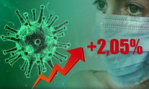 Динамика коронавируса на 31 мая
