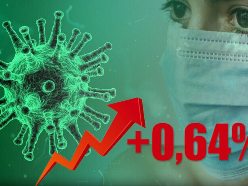 Динамика коронавируса на 21 мая