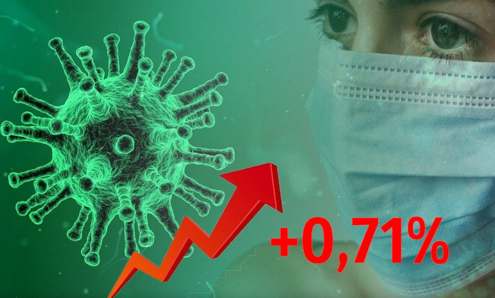 Динамика коронавируса на 22 мая