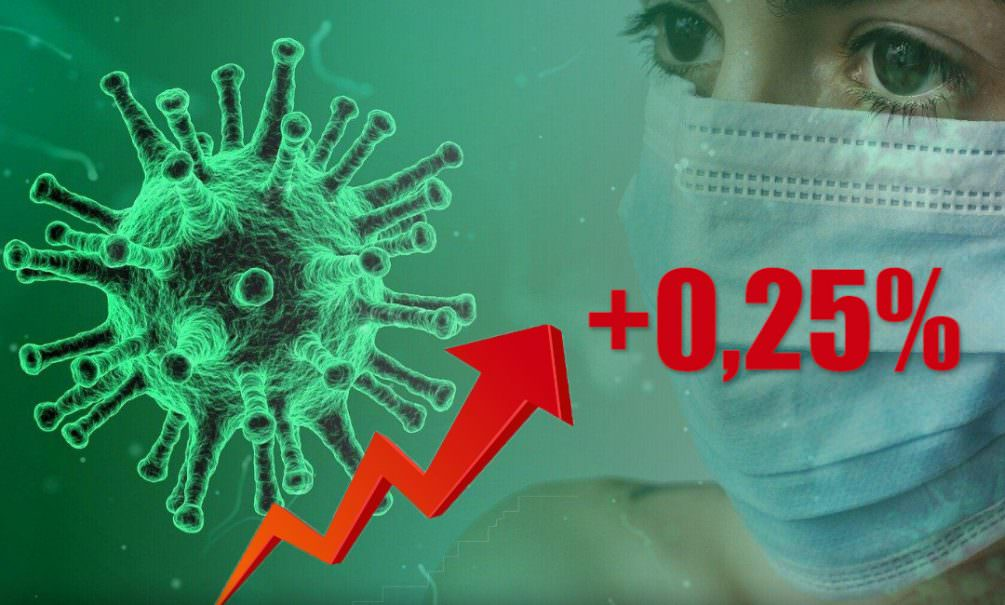 Динамика коронавируса на 30 мая