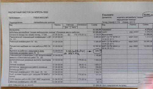 По 250 рублей вместо 25 тысяч: работники скорой массово жалуются на копеечные доплаты