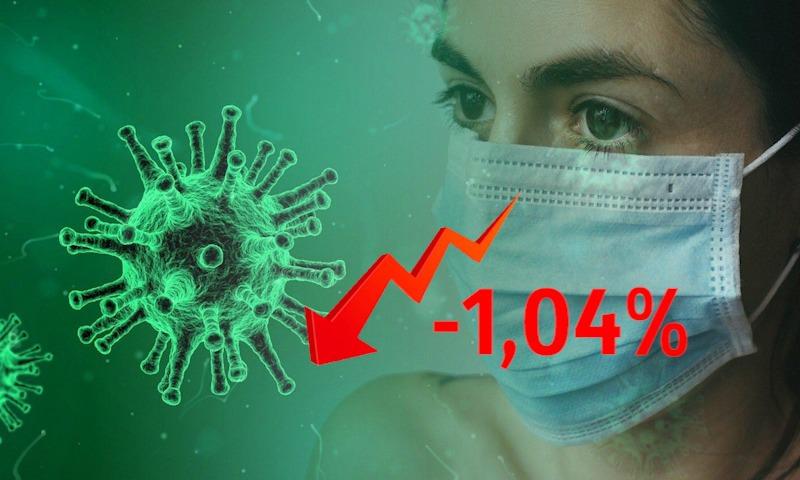 Динамика коронавируса на 2 июня