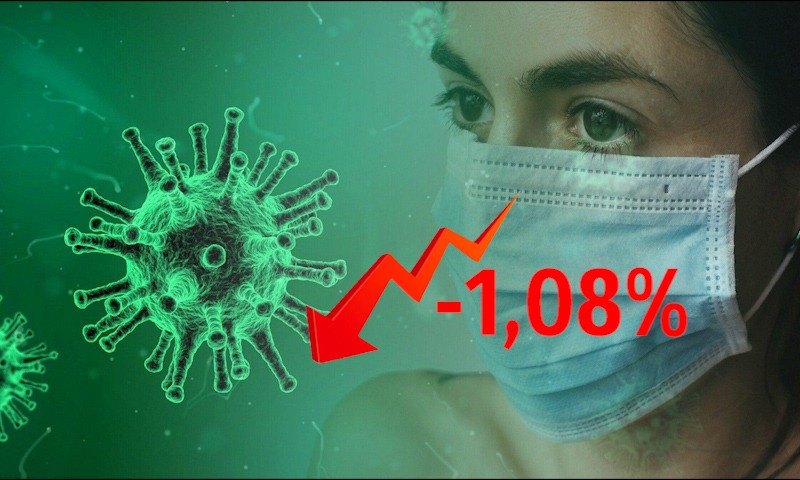 Динамика коронавируса на 19 июня