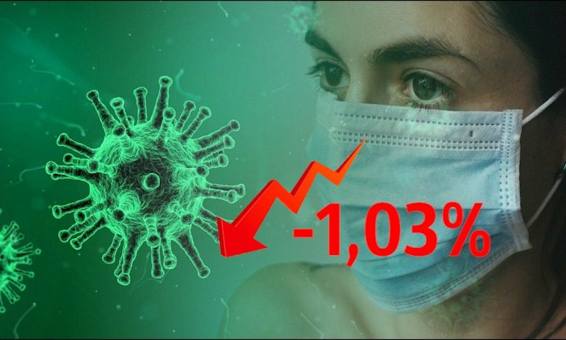Динамика коронавируса на 26 июня