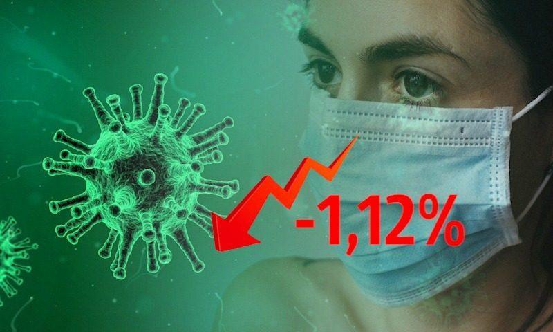 Динамика коронавируса на 27 июня