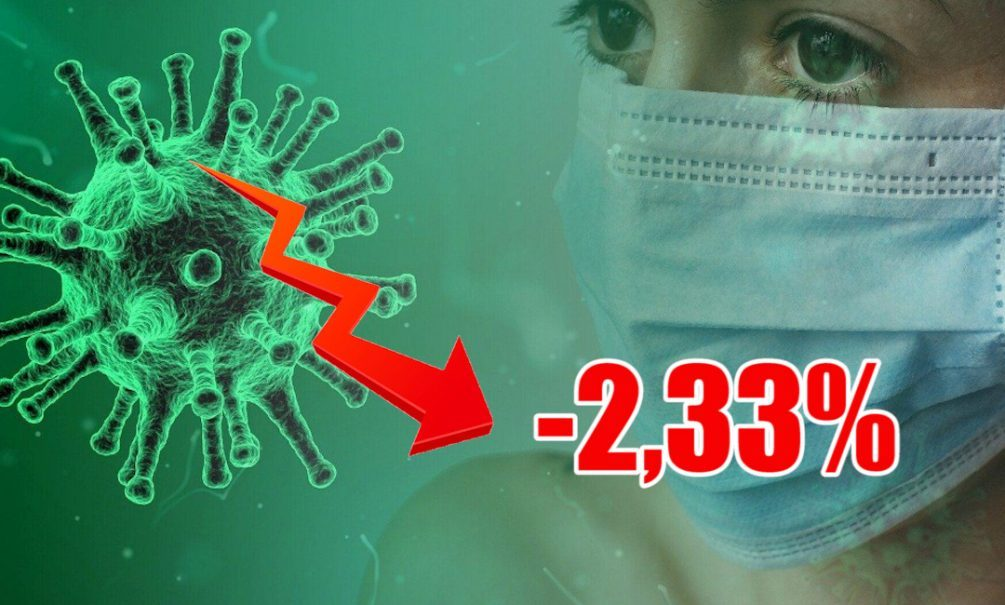 Динамика коронавируса на 24 июня