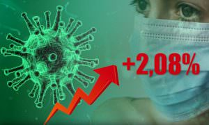 Динамика коронавируса на 1 июня