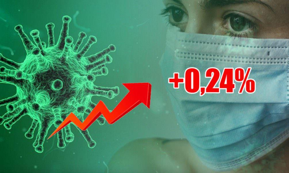 Динамика коронавируса на 12 июня