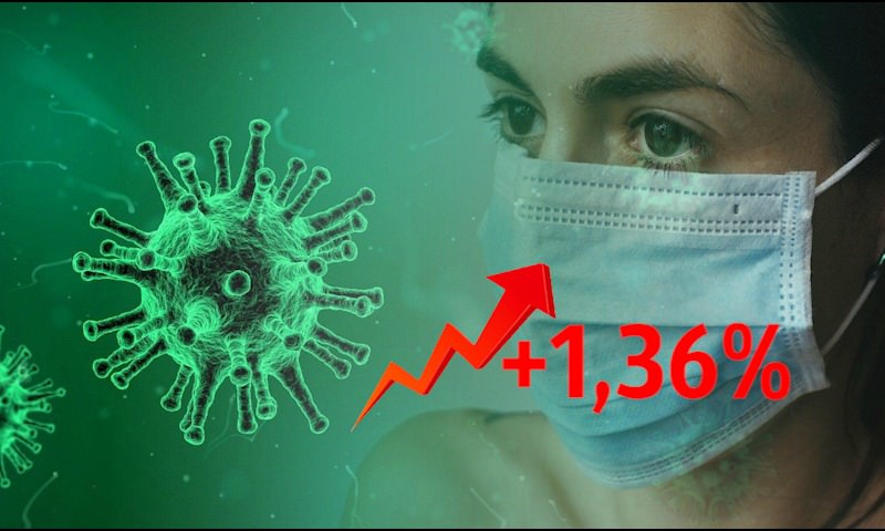 Динамика коронавируса на 14 июня