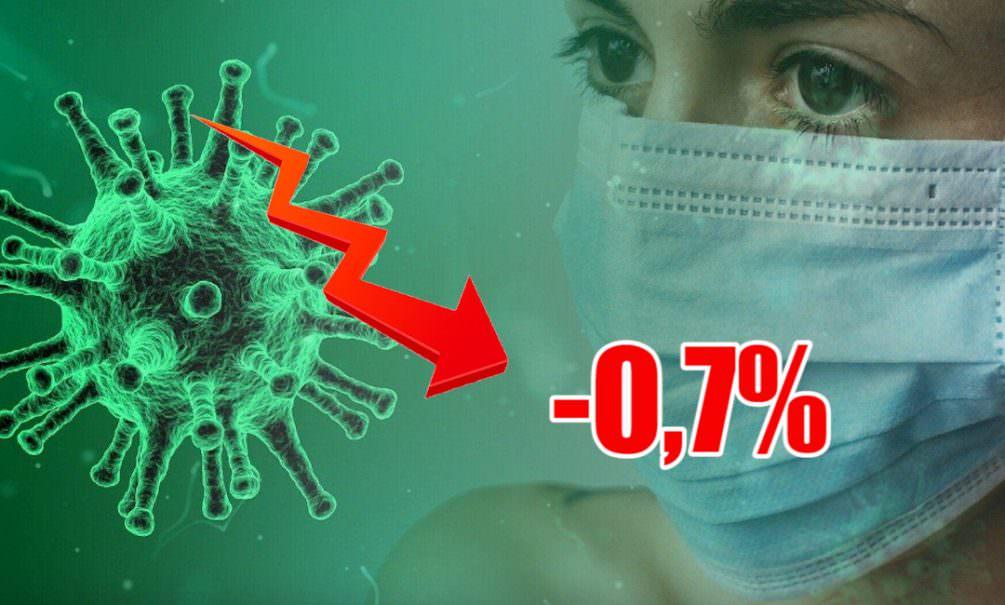 Динамика коронавируса на 16 июня