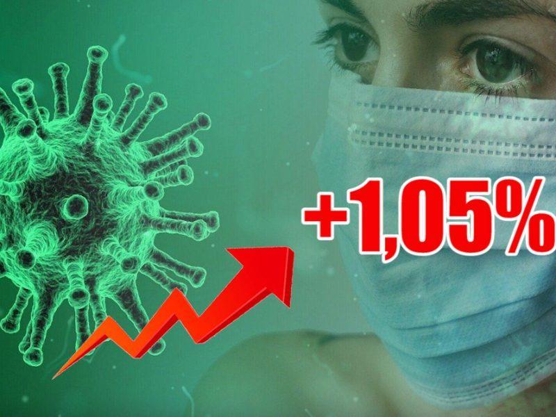 Динамика коронавируса на 21 июня